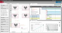 objectiF RPM bietet Unterstützung für die Strategieanalyse, Planung und Steuerung und Lösungsentwicklung bis hin zum Test