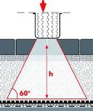 Schottertragschichten verteilen die Last unter einem Winkel von 60° und vermindern so die Last pro Fläche.