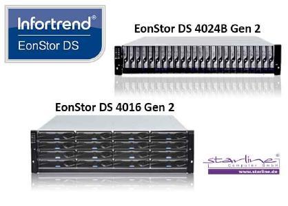 Infortrend EonStor DS 4000 Gen 2
