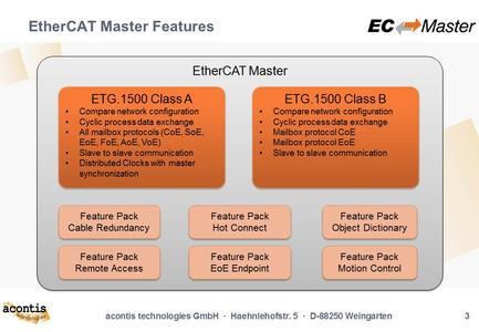 EC-Master Features