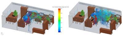 Die Strömungssimulation (CFD) zeigt Tröpfchenbahnen im Raum, die von einer hustenden Person ausgehen. (Copyright HTCO GmbH)
