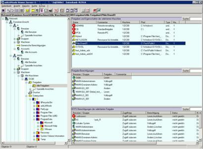 Kontrolle des Benutzerzugriffs- und Sicherheitsanalysen in Netzwerken werden immer wichtiger