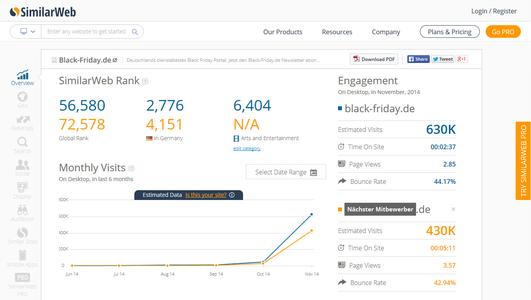 Black-Friday.de @ SimilarWeb