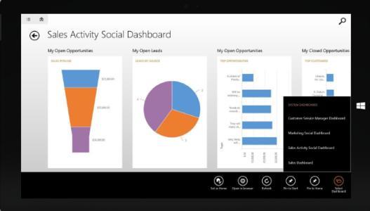 Die neue CRM-App für Tablets gestaltet Ihre Arbeit in Zukunft produktiver und vernetzter