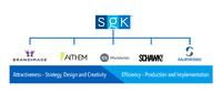 Introducing SGK: Combined Expertise from Design to Print