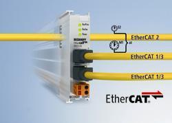 Die EtherCAT-Bridge-Klemmen ermöglichen den Datenaustausch und die Distributed-Clock-Synchronisierung zwischen mehreren EtherCAT-Mastern