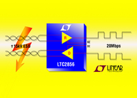 Rugged RS485/RS422 Transceivers / Operate up to 20MBps or 250kbps for Low EMI