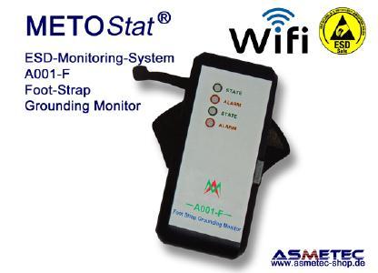 METOSTAT ESD-Monitoring-System