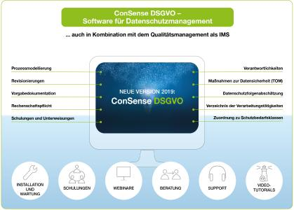 ConSense DSGVO: Innovative Softwarelösung unterstützt beim Aufbau eines transparenten Datenschutz-Managementsystems gemäß der EU Datenschutz-Grundverordnung