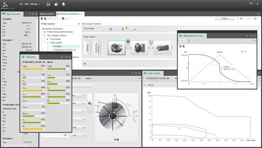 With cymex® 5, each user can customize their own GUI layout with optional windows and freely positionable toolbars