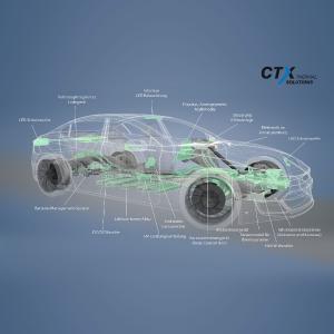 Moderne Fahrzeuge stecken voller Elektronik – gekühlt mit anforderungsspezifischen Kühllösungen von CTX