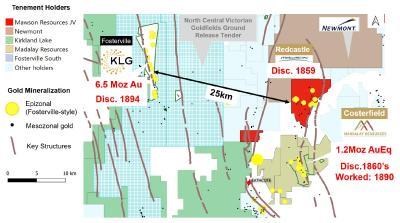 Abbildung 1: Karte von Redcastle mit Bezug auf Fosterville und Costerfield. Redcastle ist eines der wichtigsten hochgradigen historischen epizonalen Goldfelder in Victoria, ein hochgradiges epizonales Goldsystem mit sichtbarem Gold in Quarz (+/- Stibnit)
