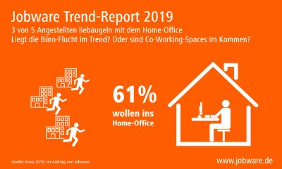 Tschüss Arbeitsplatz, hallo Home-Office