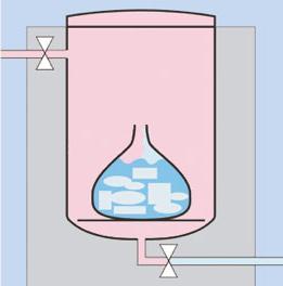 Abbildung 6 - Ineffektive Entlüftung bei Flüssigkeiten