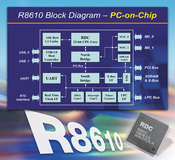 32-bit NPU von RDC Semiconductor