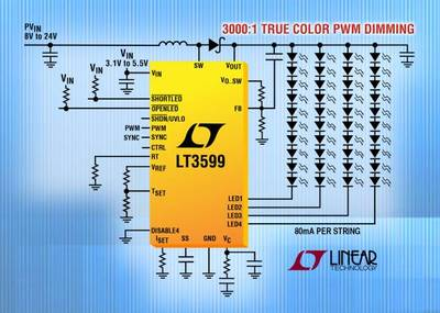 Drive up to Four Strings of Ten 120mA LEDs with 3000:1 True Color PWM Dimming