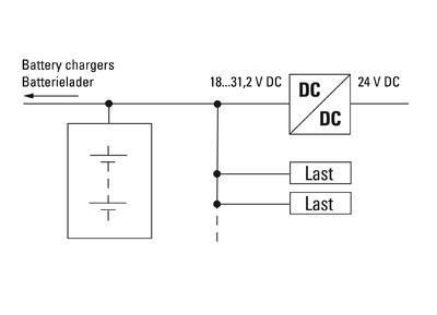 Weidmüller DC/DC-Wandler: DC/DC-Wandler der Schutzklasse III eignen sich besonders für den Einsatz in erdfreien Systemen, beispielsweise bei Anwendungen mit Notstrombatterien im Bereitschaftsparallelbetrieb