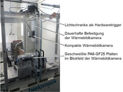 Einsatz des entwickelten Thermographie-Systems am Beispiel des Heizelementstumpfschweißprozesses