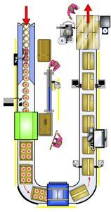 Die Software vernetzt und steuert alle in den Produktionsablauf integrierten Codier- und Etikettiersysteme von Bluhm Systeme