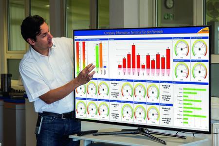 JOBDISPO CIT: Grafiken des Mitarbeiter Informationssystems JOBDISPO CIT – Im Einsatz bei der SPREITZER GmbH & Co. KG / Bildrechte:  FAUSER AG, Gilching