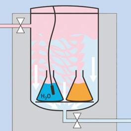 Abbildung 3 - Kühlung mit Stützdruck