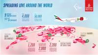 Spreading Love and Supporting Livelihoods: Emirates SkyCargo gears up for Valentine's Day