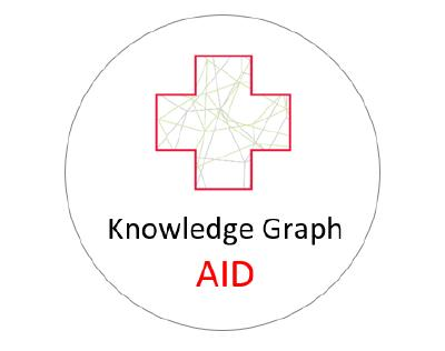 Knowledge Graph Aid - COVID-19