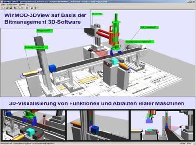 Eine Plattform-Lösung  für Simulationssysteme mit 3D Visualisierung CAD basierter Daten