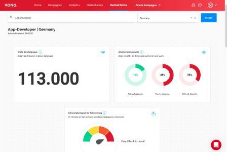 """Beispiel-Darstellung des Dashboards """"Labor Market Insights"""" in der Job Marketing Plattform von VONQ"""
