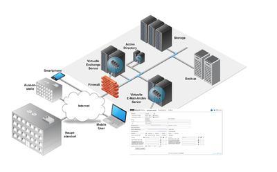 """Mit der Cloud-Lösung """"datacenter.de E-Mail-Archiv"""" von noris network können E-Mails revisionssicher archiviert werden (Foto: noris network)"""