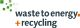 Logo of event waste to energy+recycling 2013