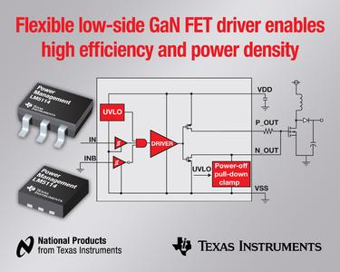 New gate driver extends TI's family of GaN FET driver ICs
