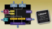 PCIe/Peripherie-I/O-Controller