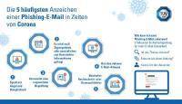 Deutsche Unternehmen sind beliebtes Ziel für Phishing-Angriffe