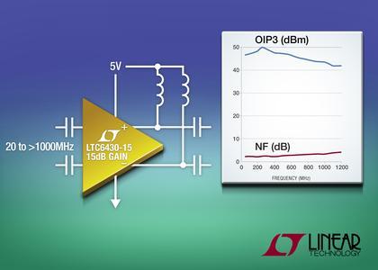 Neues von setron: LTC6430-15: Voll-differenzieller HF/ZF-Verstärker mit 15dB Verstärkung