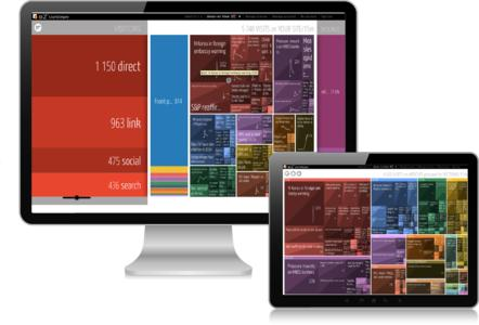 eZ Live Viewer 2 unveils new simple to use real-time web analytics solution for content rich websites