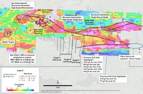 Abbildung 1: Zeigt neu definierte strukturelle Abschnitte nördlich der mineralisierten Struktur Snake Lake sowie die Konvergenz der Tonalitstrukturen Eau Claire und South. Zusammen bieten diese strukturellen Abschnitte Fury zwei neue Zielzonen