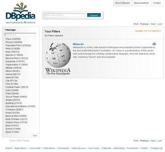 """""""Faceted Wikipedia Search"""" von neofonie und der Freien Universität Berlin optimiert den Zugriff auf Wikipedia-Artikel"""