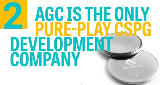 AGC Pure CSPG