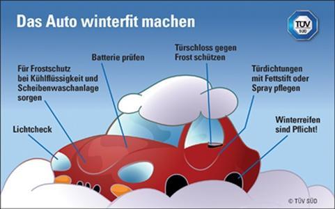 TÜV SÜD: Schon jetzt an Kälte, Eis und Schnee denken