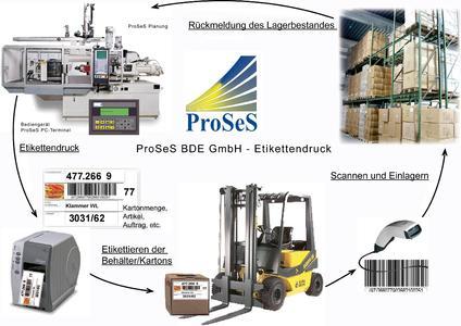 Nützliche Kennzeichnung mit Produktionsdaten aus dem BDE-System
