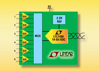 Low-Power ADC Simultaneously Samples 6 Differential Inputs