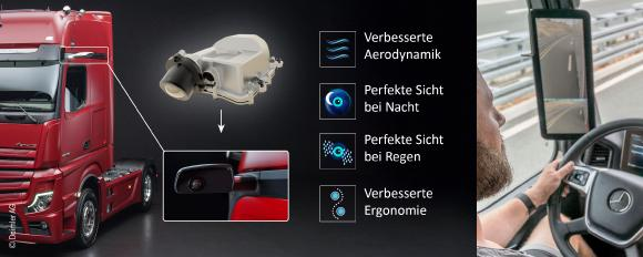 Features of the award-winning system