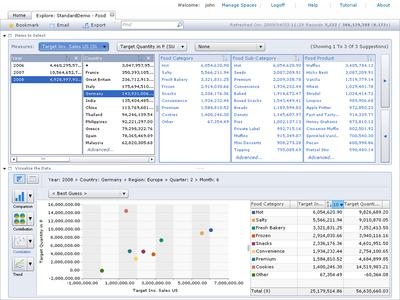 SAP BusinessObjects Explorer drills down into sales data by year, region and product category