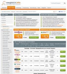 Vergleich.info präsentiert aktuelle Tagesgeldkonten im Vergleich