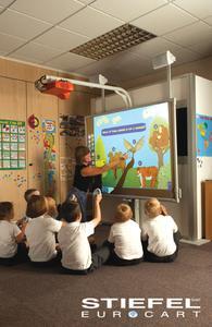 Das STIEFEL Aktiveboard im pädagogischen Einsatz
