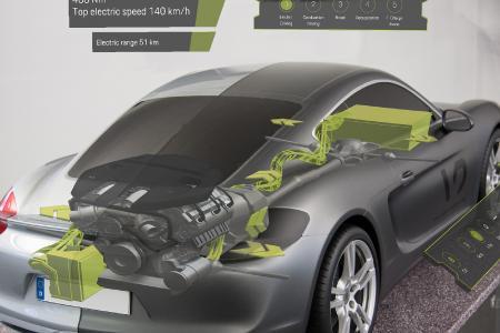 Röntgenblick und Informationsanreicherung am 1:3 Modell eines Porsche 718