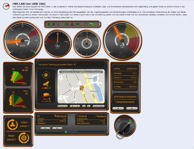 In der Ansicht FMS/CAN-Live werden verschiedene FMS-Daten des ausgewählten Fahrzeuges graphisch visualisiert. So können Beispielweise Werte wie Gaspedalstellung, Digitaltacho-Daten und Drehzahl live eigesehen werden