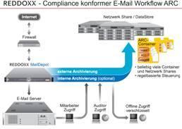 E-Mail-Sicherheit on the Road: Produktschulung und Rezertifizierung für Vertriebspartner