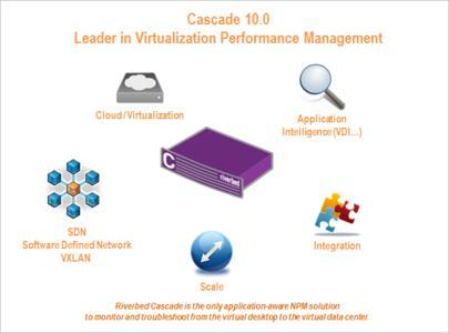 Die neue Version Cascade 10.0